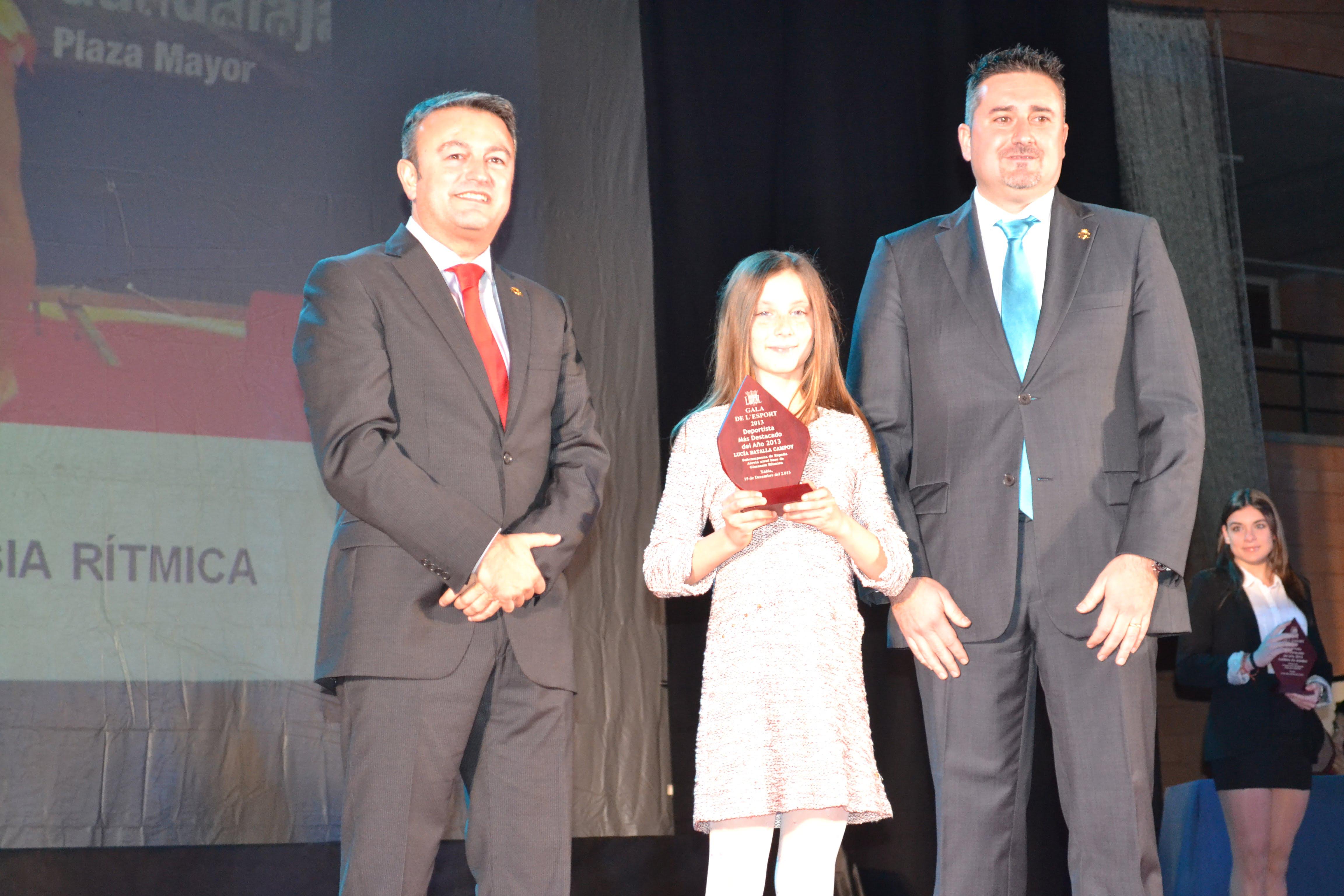Lucía Batalla