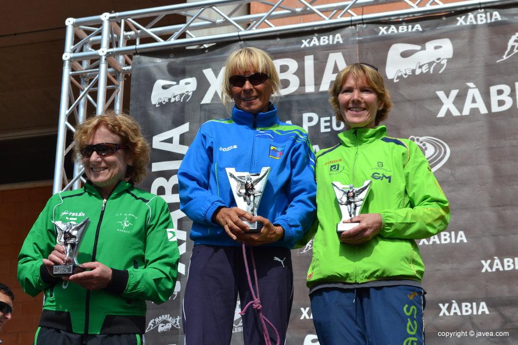 Henriette Weeber, Rosalie Ellingwarth y Antonia Giménez