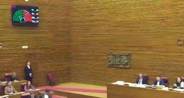 Aprobación de presupuestos 2017