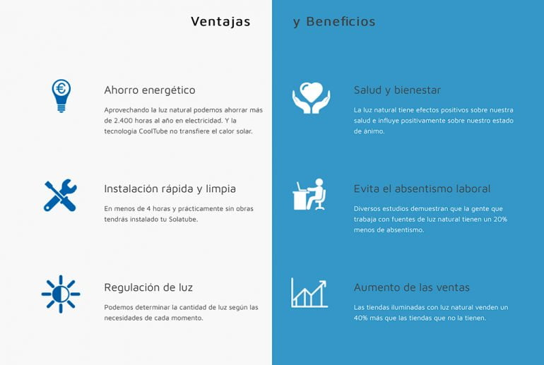 Ventajas y beneficios Solatube