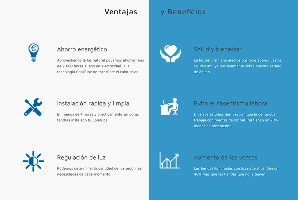 Ventajas y beneficios Solatube Levante