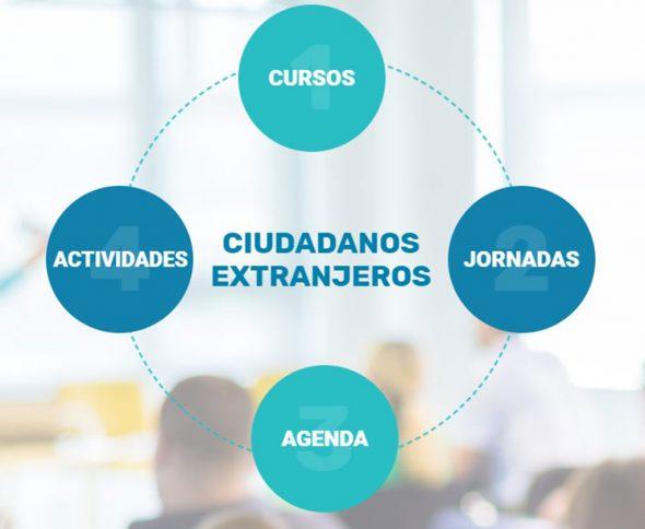 Imagen: Información útil para la integración de los ciudadanos extranjeros en la provincia de Alicante, gracias a la Diputación