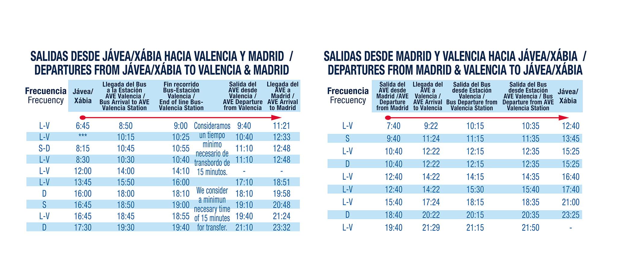 Horarios de autobús con enlace al AVE desde Jávea a Madrid y desde Madrid a Jávea