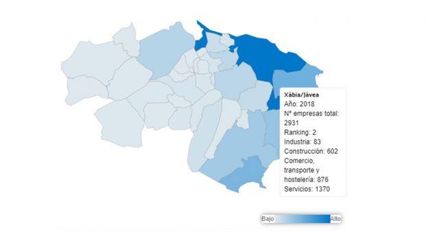 Imagen: Número de empresas en Jávea en 2018, datos extraídos de l'Observatori