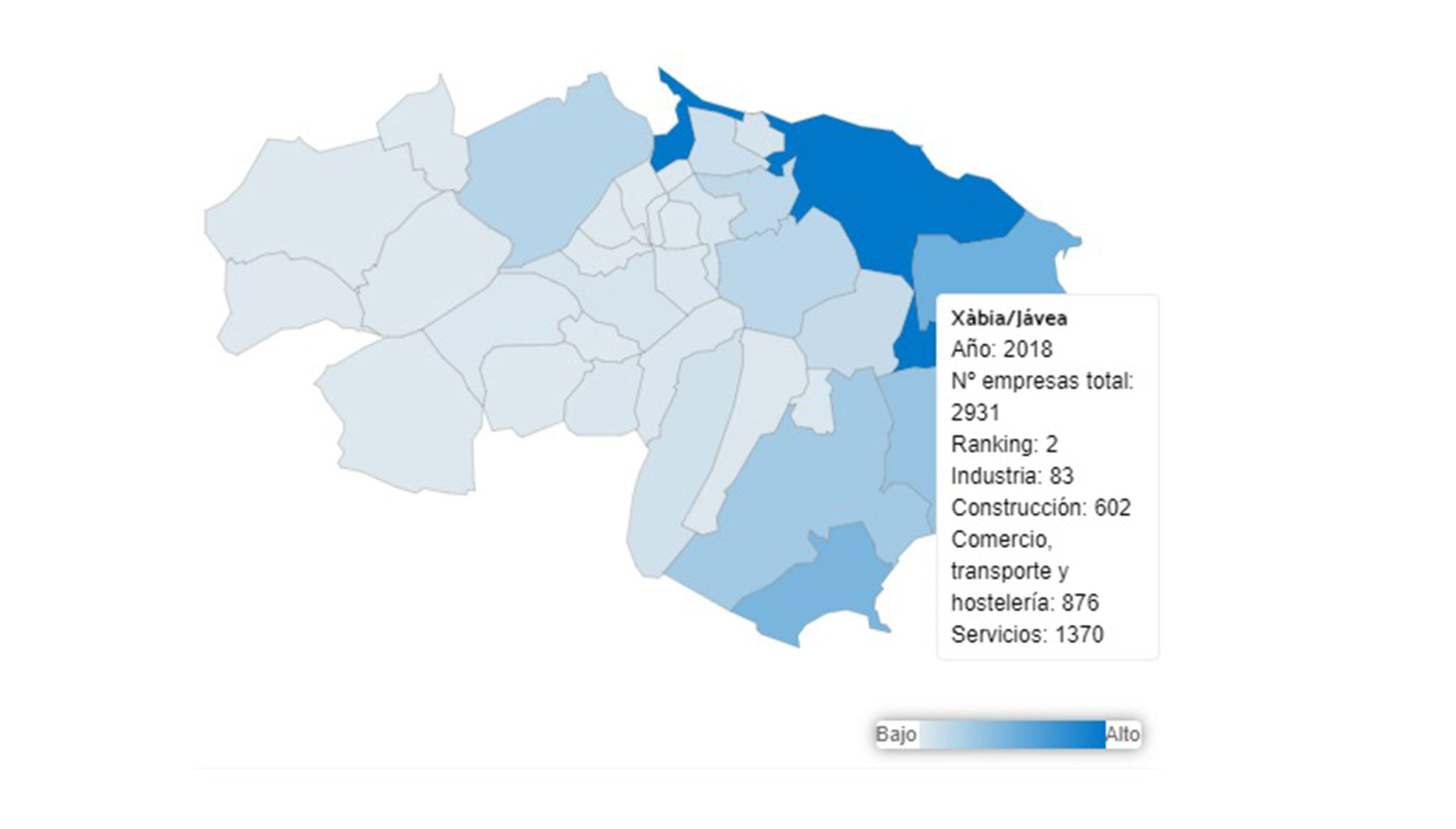 Número de empresas en Jávea en 2018, datos extraídos de l'Observatori