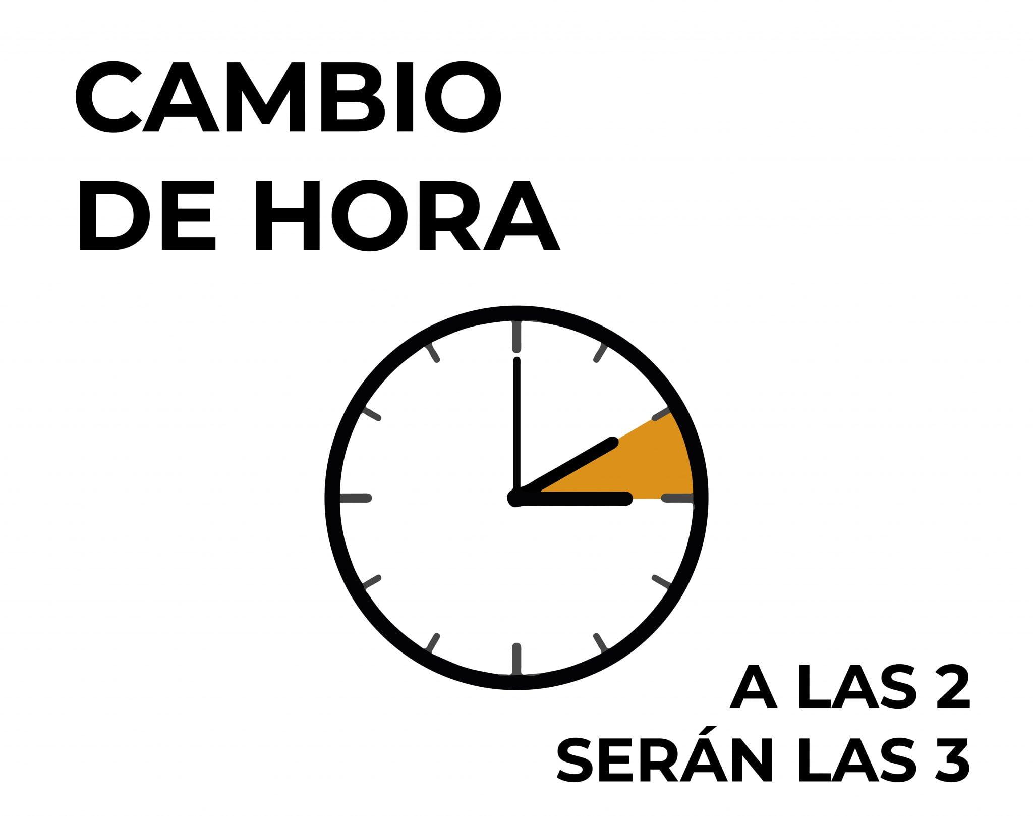 Cambio de hora-Horario Verano