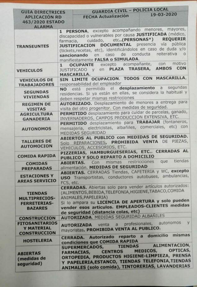 Imatge: Restriccions davant l'estat d'alarma (actualitzades 19 de març)