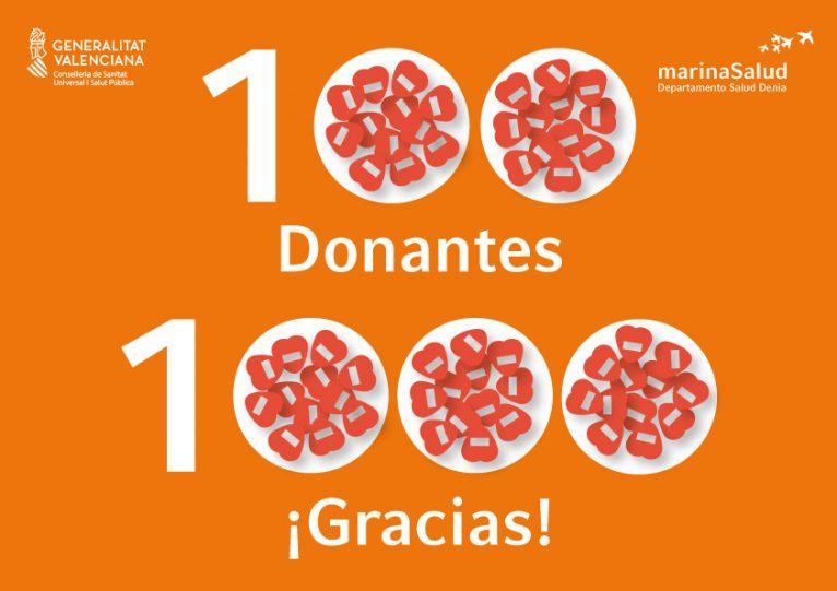 Agradecimiento por las donaciones