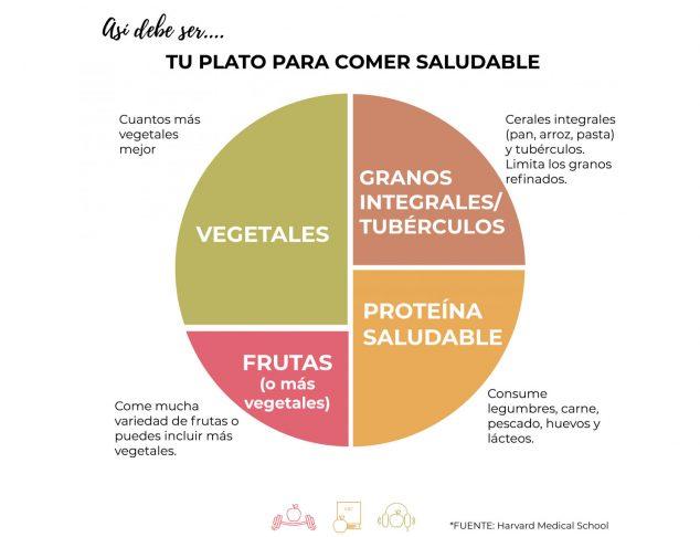 Imagen: Sigue una dieta saludable durante la cuarentena