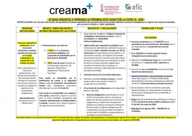 Imatge: Resum de les ajudes de la Generalitat per a autònoms de l'Covid-19