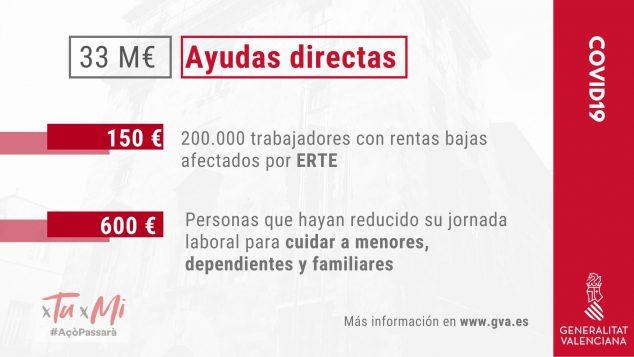 Изображение: прямая помощь от Generalitat работникам с сокращенным рабочим временем