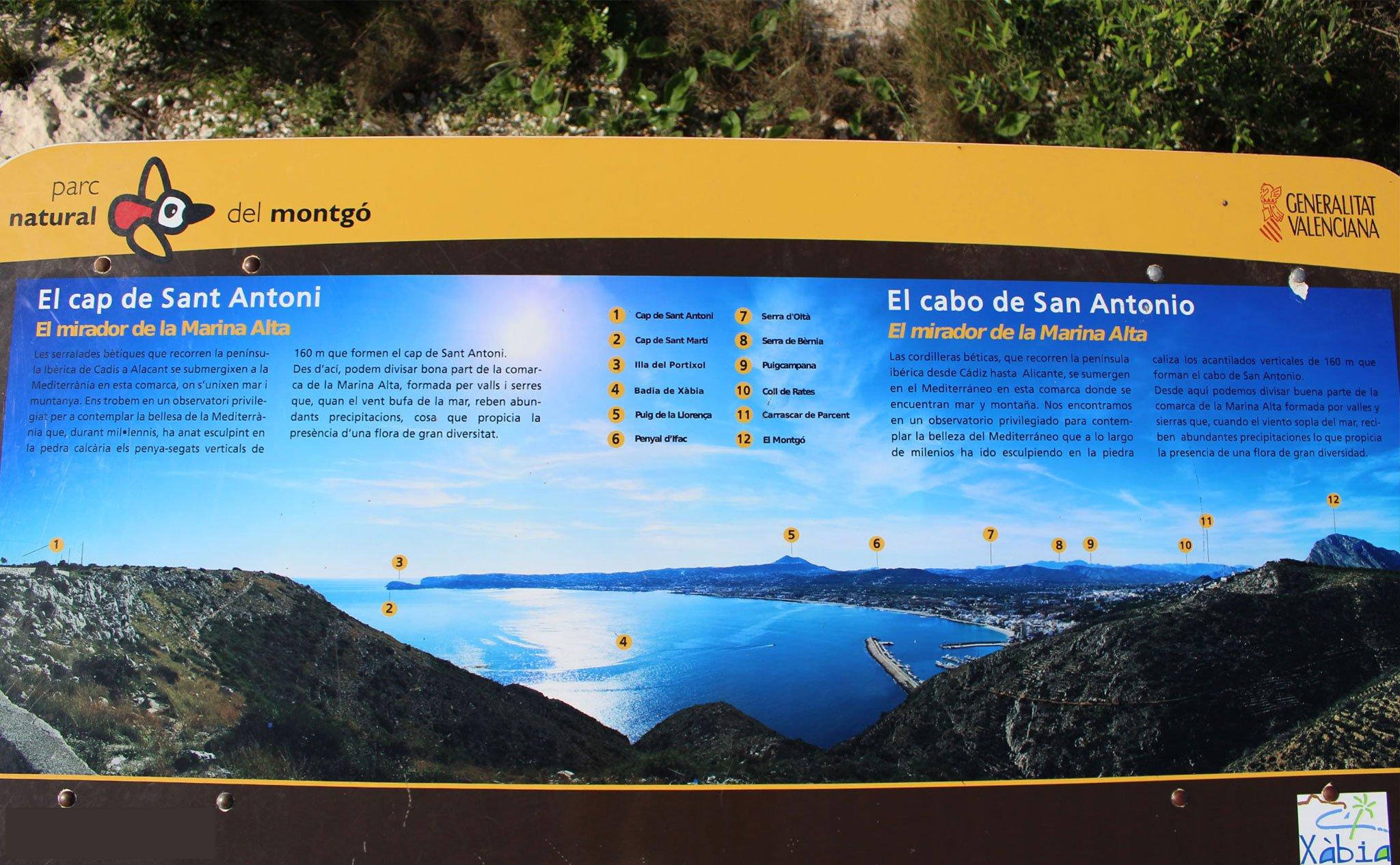 Panel con los puntos clave que se ven desde el mirador del Cabo de San Antonio de Jávea