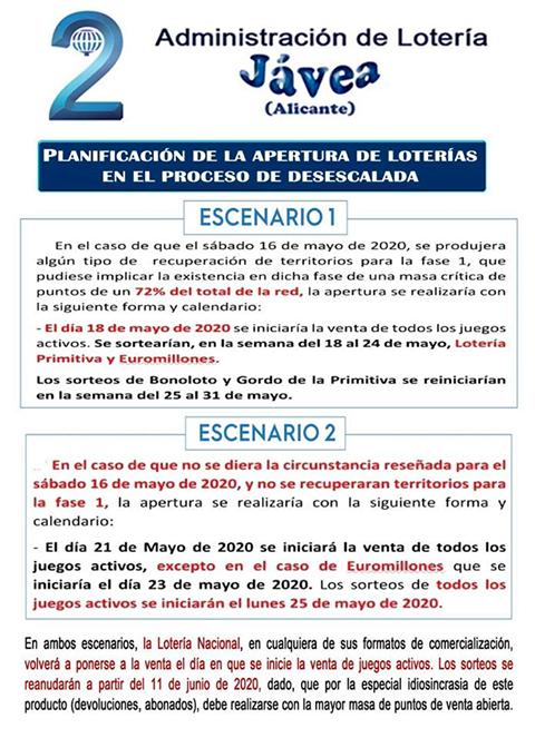 Imagen: Plan de Desescalada en Administraciones de Lotería