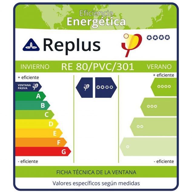Imagen: Tabla de eficiencia energética de ventanas - Hermética
