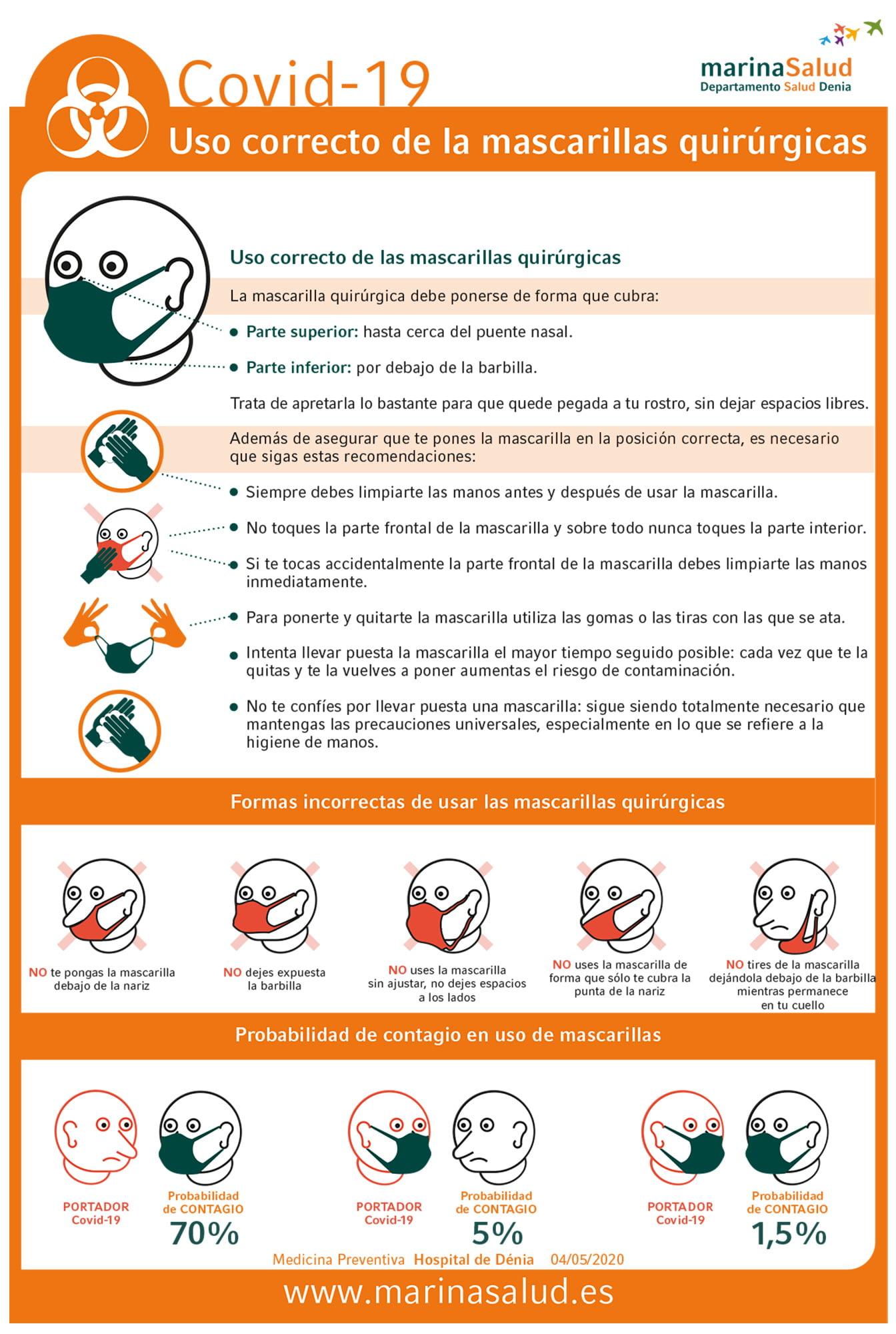Medidas del uso de mascarillas
