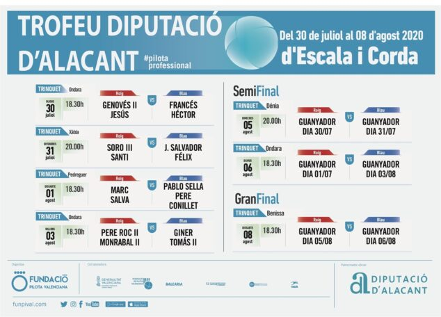 Imagen: Cartel de Partidas del Trofeu Diputació d'Alacant