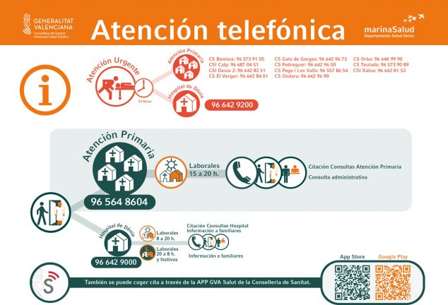 Imagen: Teléfonos de Atención Telefónica
