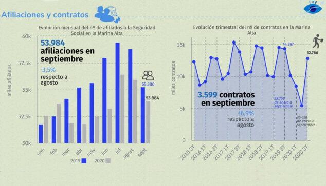 Imagen: Número de afiliados y contratos
