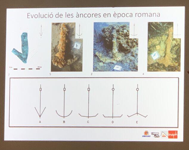 Imagen: Evolución de las anclas