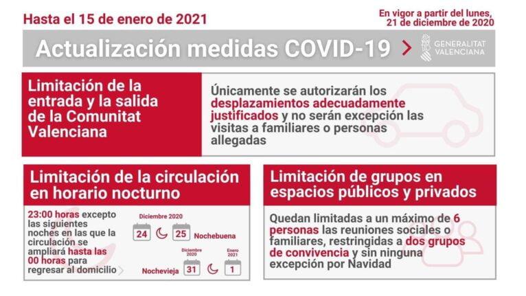 Limitaciones del 21 de diciembre al 15 de enero