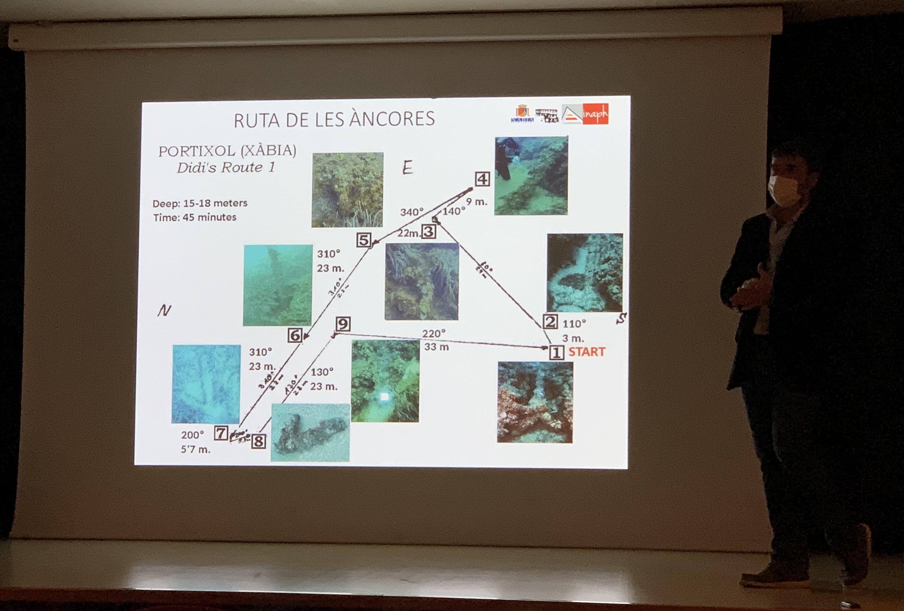 Ruta de las anclas halladas en el fondo marino