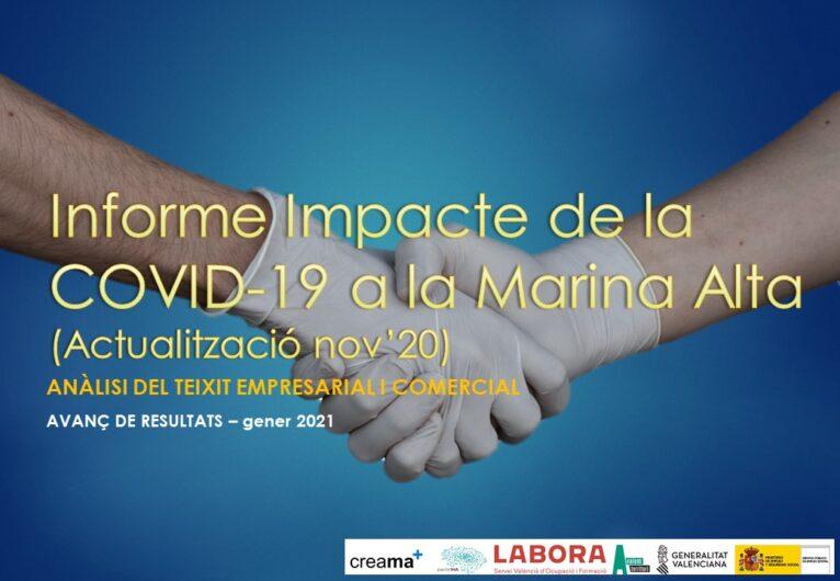 Impacto de la COVID-19 en el sector empresarial