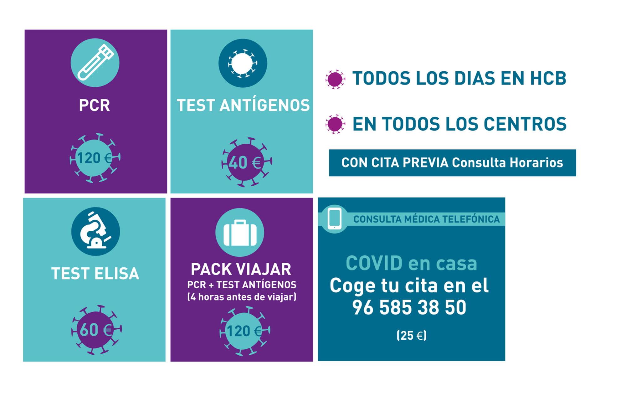 Pruebas para la detección de COVID 19 en todos los centros de Hospital Clínica Benidorm (HCB)
