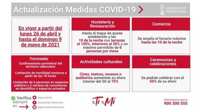 Imagen: Nuevas medidas COVID-19