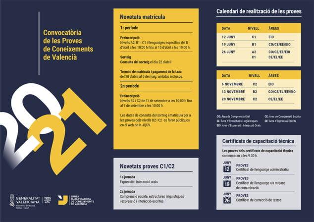 Imagen: Información para las pruebas de Valencià
