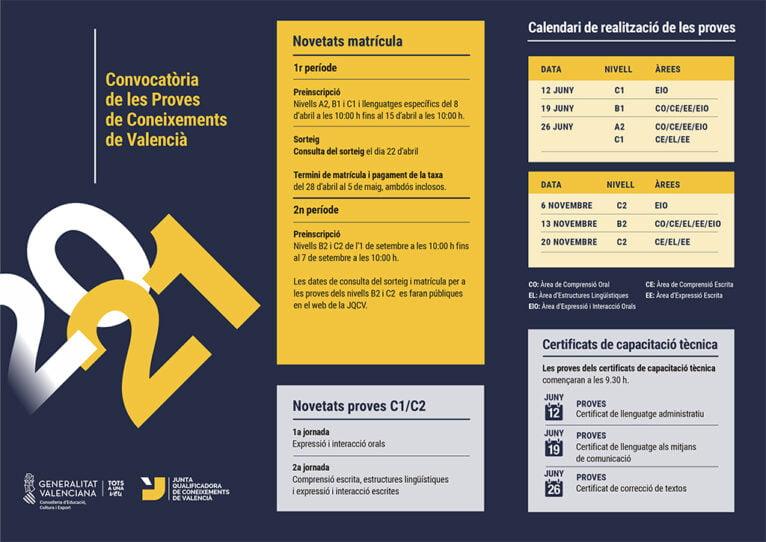 Información para las pruebas de Valencià