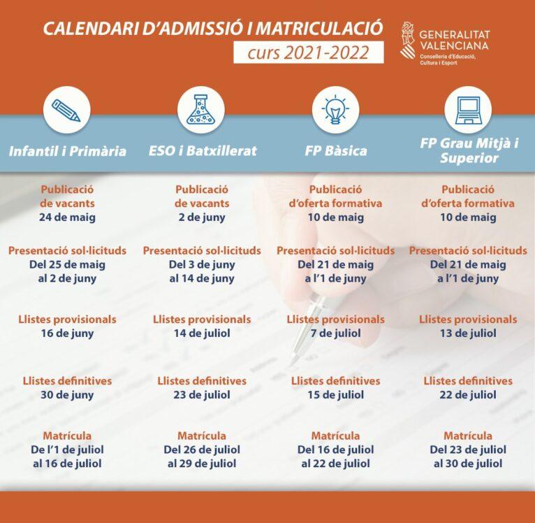 Calendario de admisión y matriculación