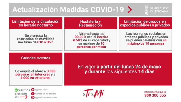 Imagen: Nuevas medidas covid-19 24 de mayo