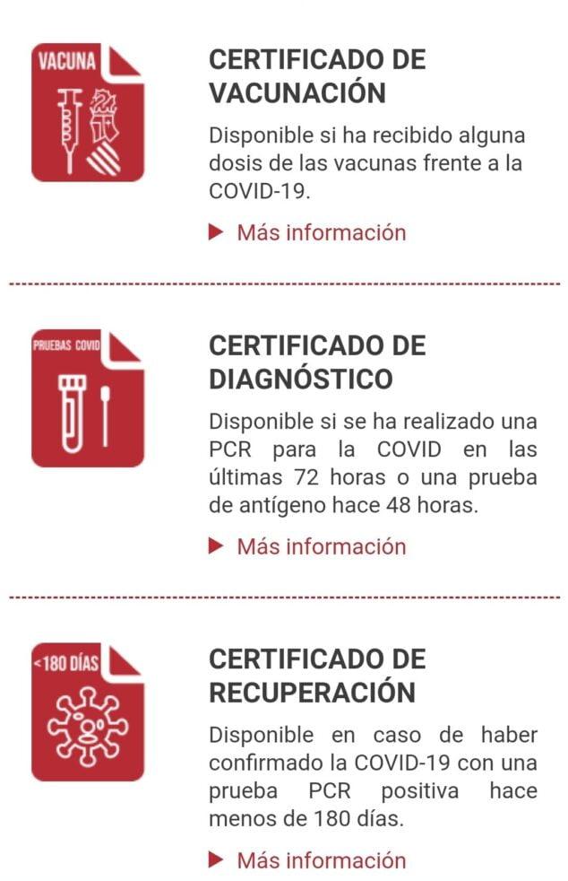Imagen: Los tres tipos de certificados
