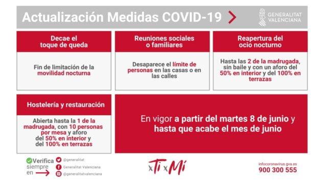 Imagen: Nuevas medidas COVID en la Comunitat