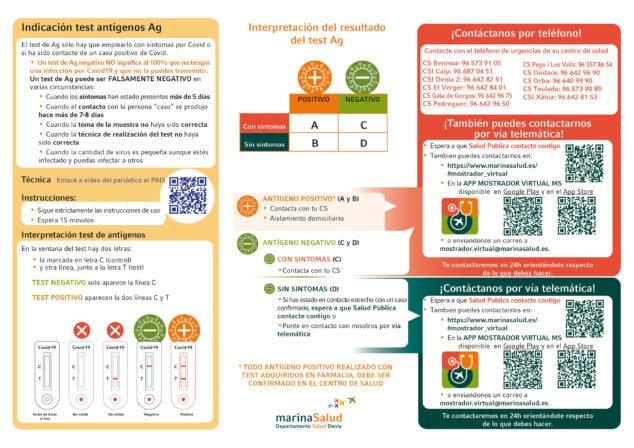 Imagen: Instrucciones del test de antígenos