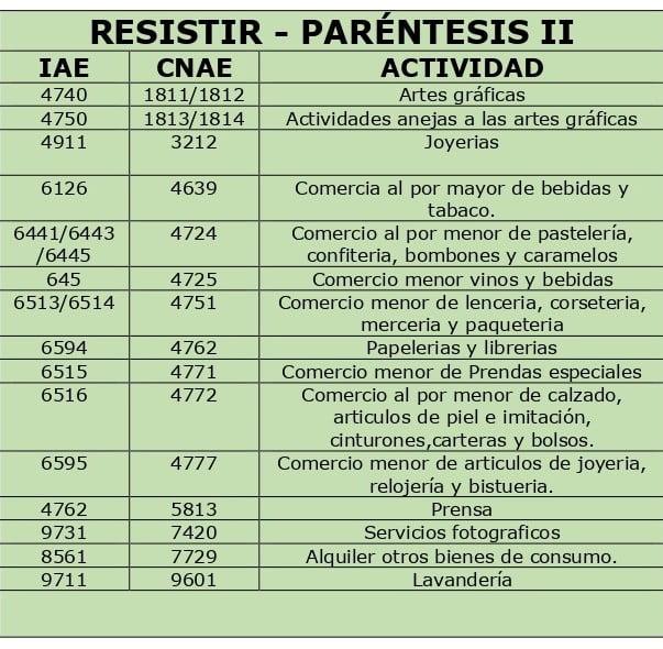 Imagen: Nuevo plan de ayudas postcovid del Ayuntamiento de Xàbia