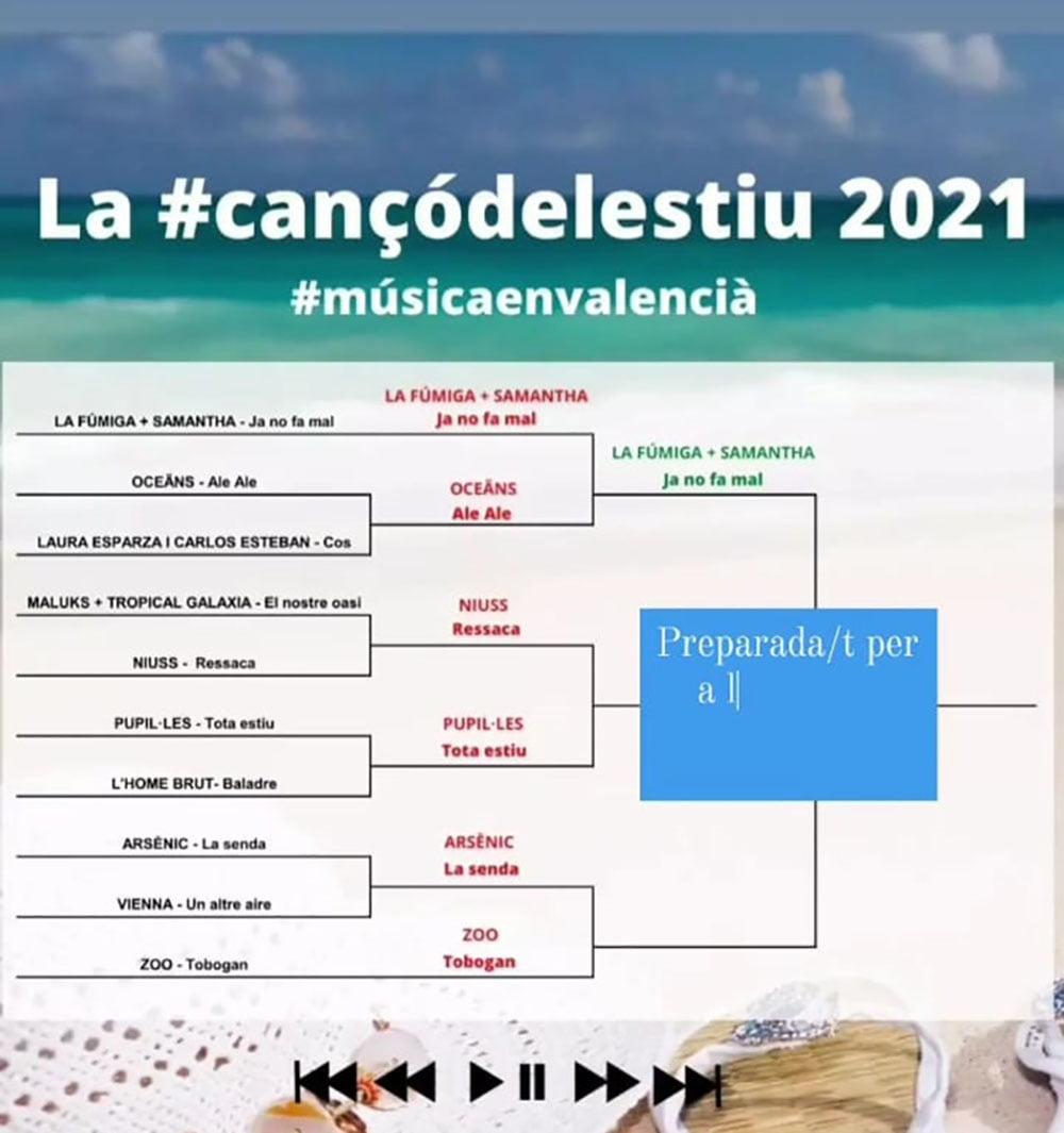 Arsènic nominado a Cançó de l'Estiu 2021